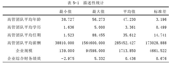 表 5-1 描述性统计