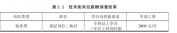 表 2.2 技术类岗位薪酬调查结果