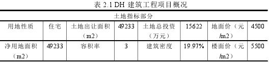 表 2.1 DH 建筑工程项目概况
